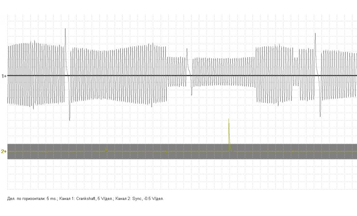 Faulty CKP sensor - Output voltage - GAZ - 3302 Газель 1994-2010 : Image 2