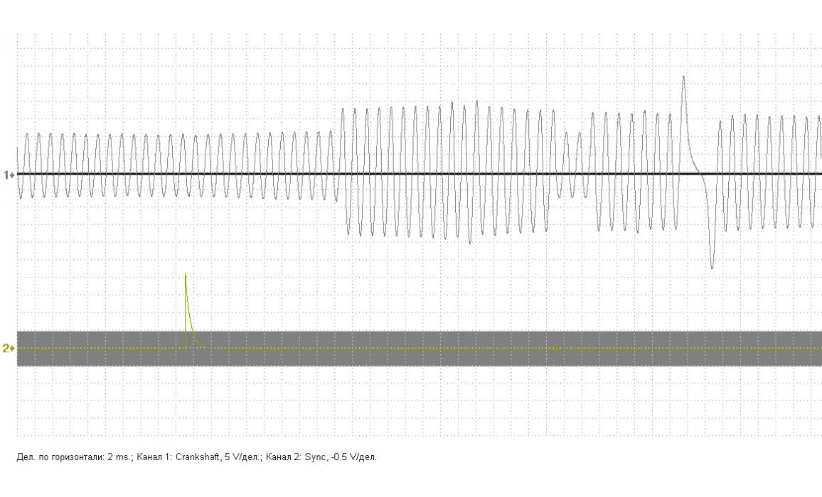 Faulty CKP sensor - Output voltage - GAZ - 3302 Газель 1994-2010 : Image 1