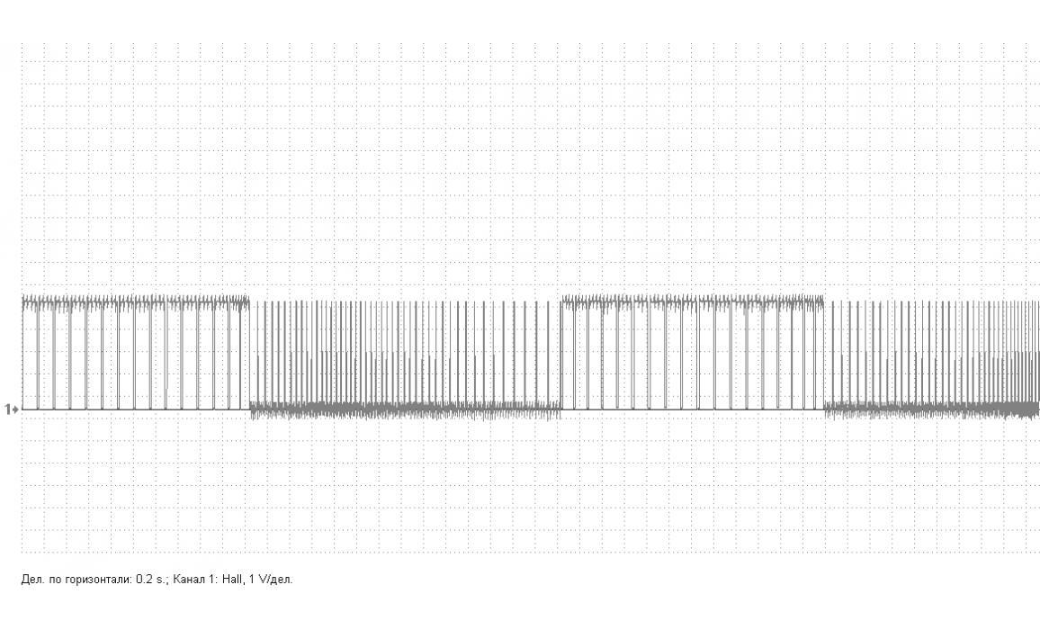 Неисправность ДПРВ - Выходное напряжение - Daewoo - Lanos 1997- : Image 2