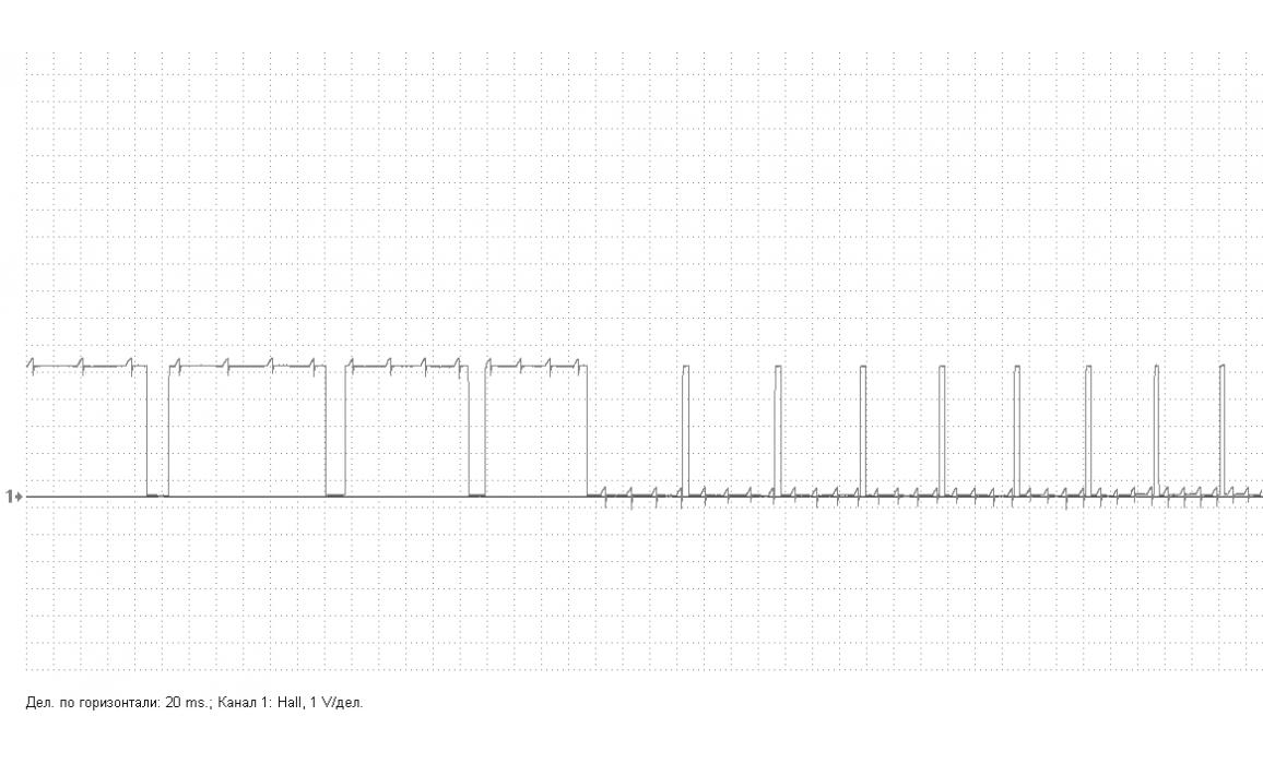 Неисправность ДПРВ - Выходное напряжение - Daewoo - Lanos 1997- : Image 1