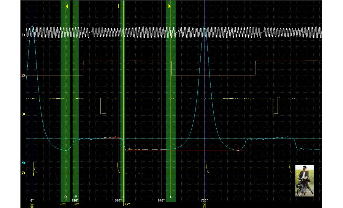 Good timing - CKP, CKM & in-cylinder pressure - KIA - Cerato / Spectra /  Sephia 2003-2008 : Image 1