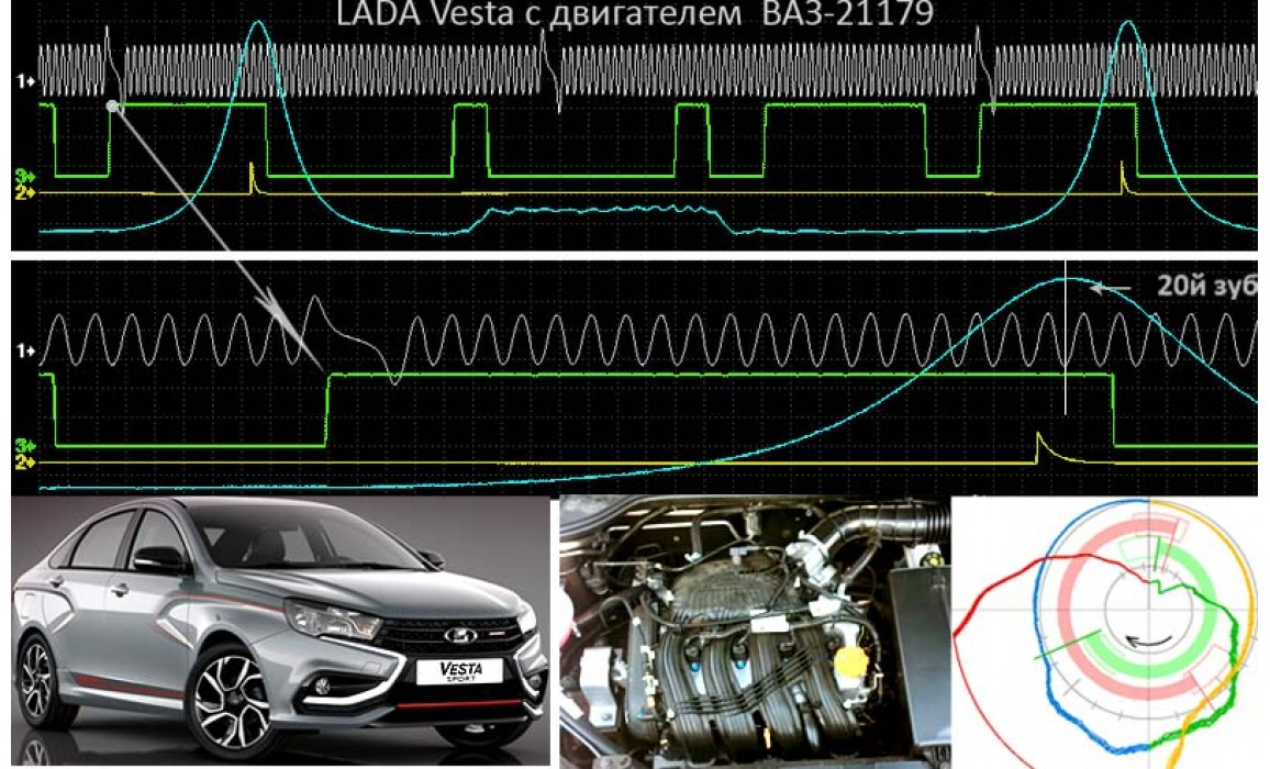 Good timing - CKP, CKM & in-cylinder pressure - VAZ - LADA Vesta 2015- : Image 1