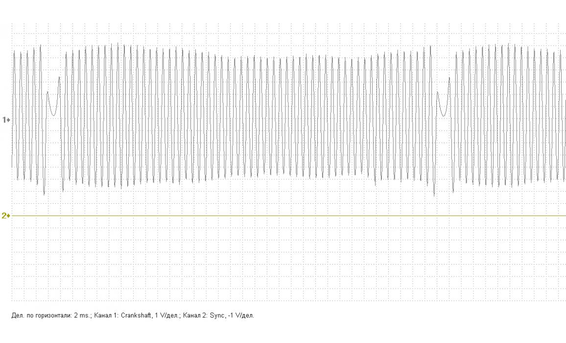 Неисправность ДПКВ - Выходное напряжение - Daewoo - Lanos 1997- : Image 2
