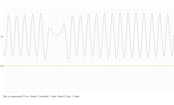 Faulty CKP sensor - Output voltage - Daewoo - Lanos 1997- : Image 2