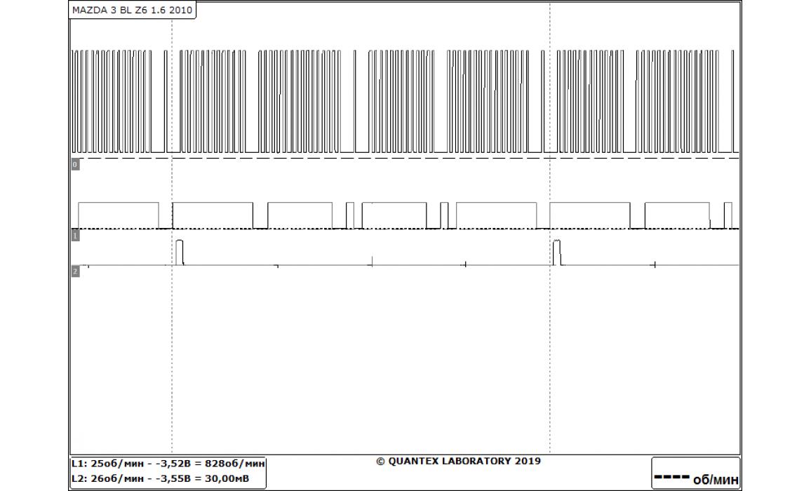 Good timing - CKP & CMP signal - Mazda - 3 2008-2013 : Image 1