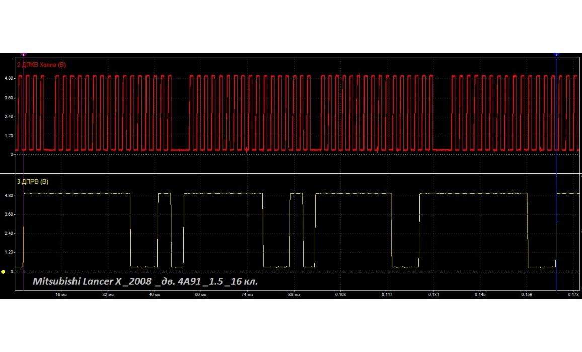 Эталон синхронизации - Сигнал ДПКВ + ДПРВ - Mitsubishi - Lancer 2007-2017 : Image 1