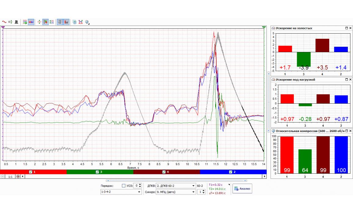 Timing belt system problems - CKP signal & Syncro - VAZ - 2109 1987-2004 : Image 1