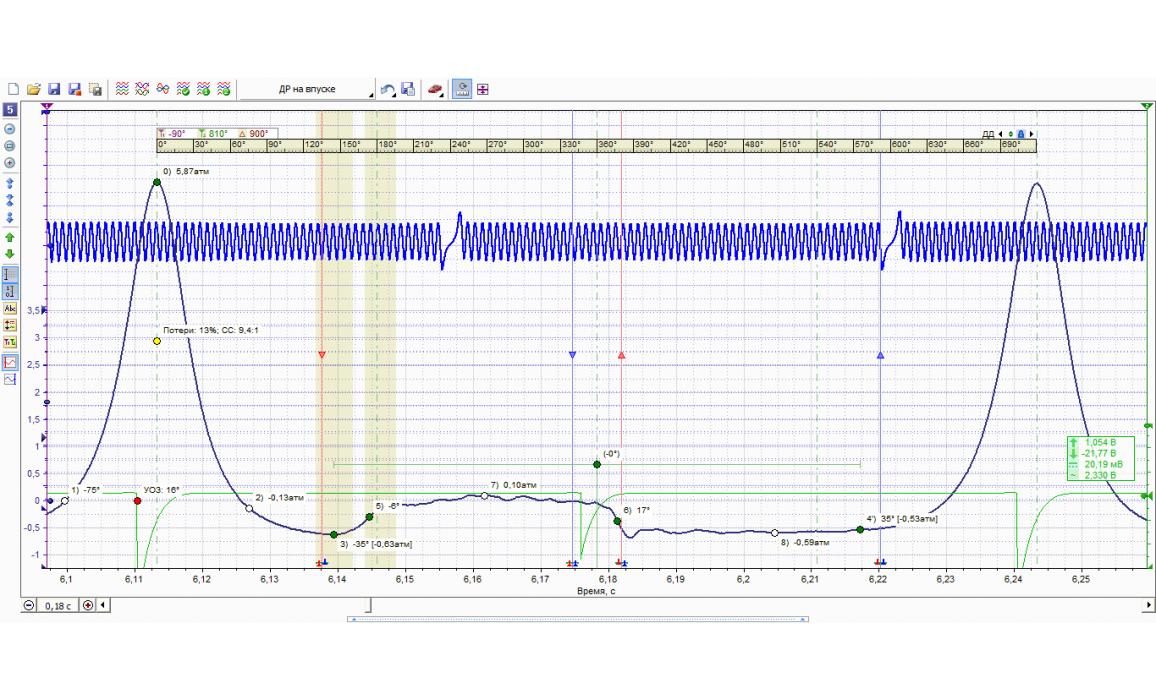 Good - In-cylinder pressure analysis / Px Script - GAZ - 3110 Волга 1997-2005 : Image 1