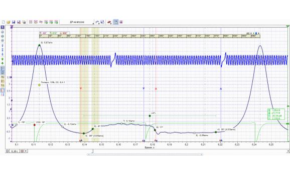 Эталон - Тест Px / Анализ давления в цилиндре - ГАЗ - ГАЗ 3110 Волга 1997-2005 : Image 1