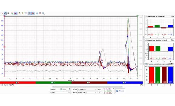 Неисправность системы подачи топлива - Сигнал ДПКВ + Syncro - ВАЗ - Niva 1977-2017 : Image 1