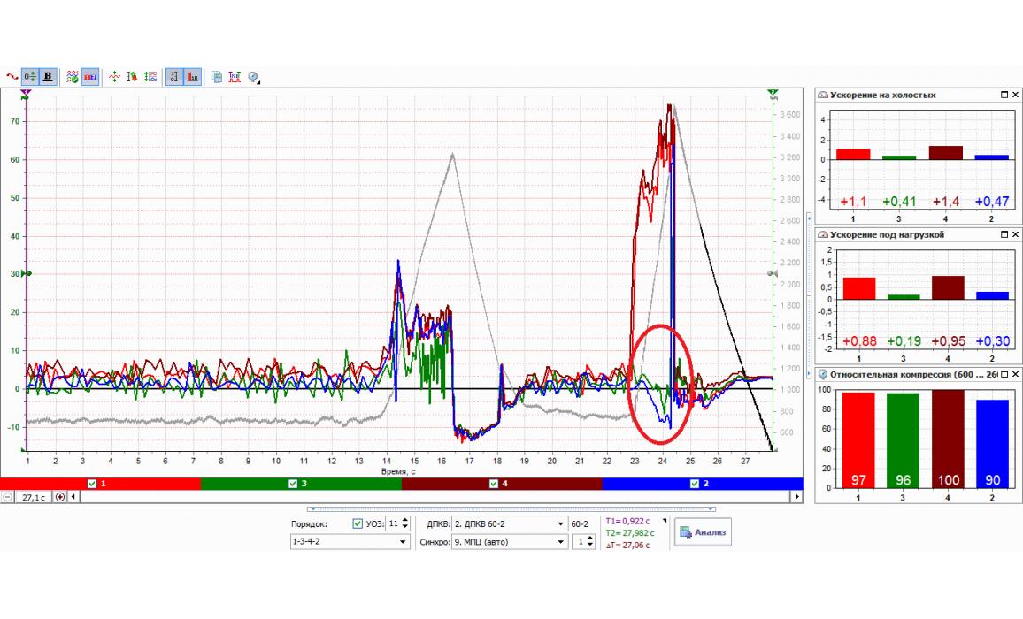 Неисправность системы зажигания - Сигнал ДПКВ + Syncro - ГАЗ - 3302 Газель 1994-2010 : Image 1