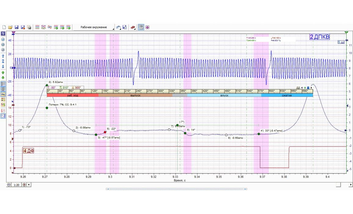 Эталон синхронизации - Сигнал ДПКВ + ДПРВ + ДД - ВАЗ - Lada Granta 2011- : Image 2