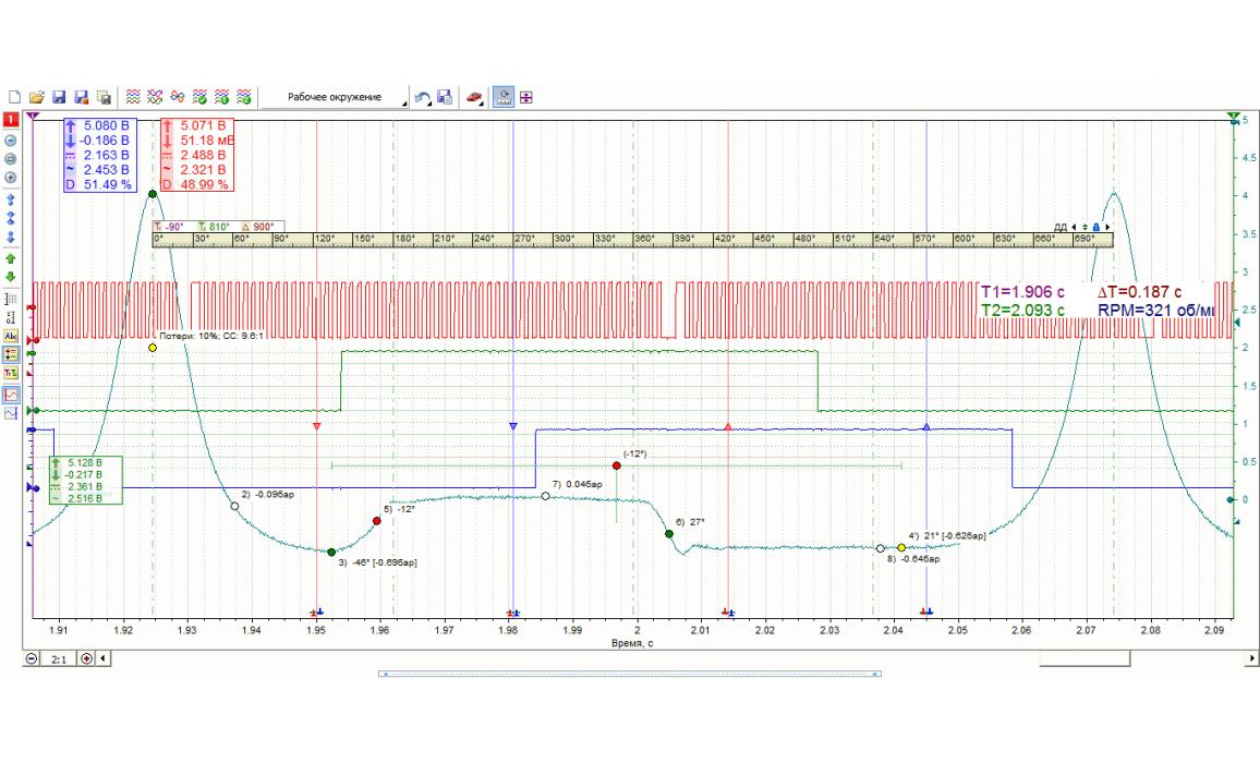Эталон синхронизации - Сигнал ДПКВ + ДПРВ - BMW - 5 E39 1995-2003 : Image 2