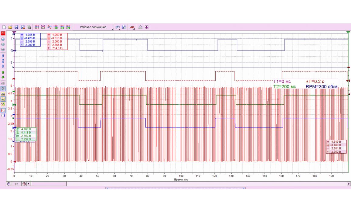 Эталон синхронизации - Сигнал ДПКВ + ДПРВ - BMW - 7 F01/F02/F03/F04 2008-2015 : Image 1