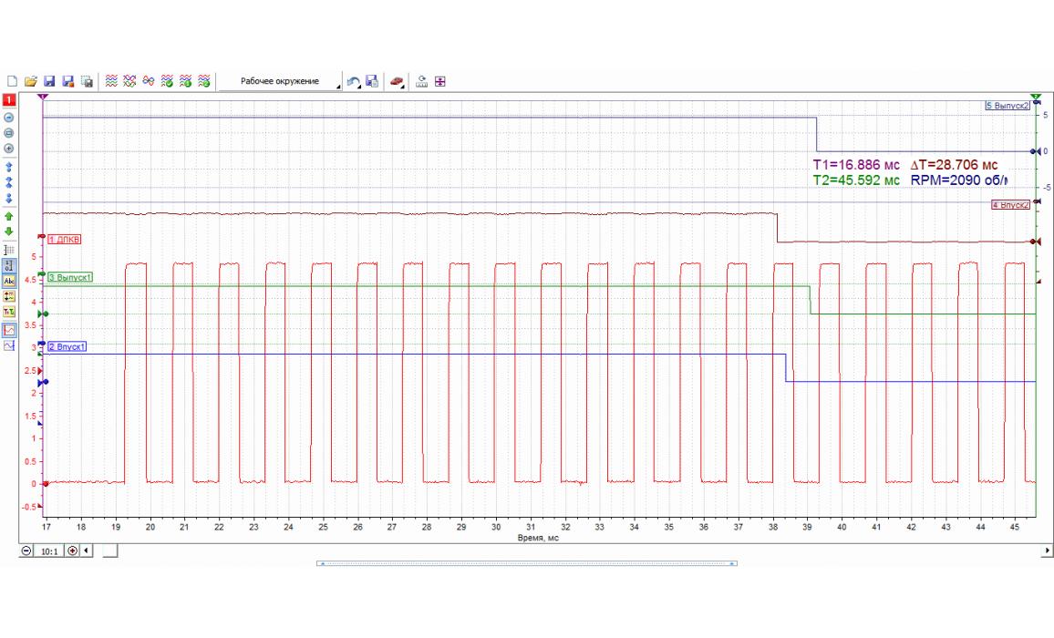 Эталон синхронизации - Сигнал ДПКВ + ДПРВ - BMW - 7 F01/F02/F03/F04 2008-2015 : Image 2