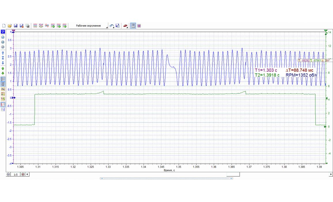 Эталон синхронизации - Сигнал ДПКВ + ДПРВ - Chevrolet - Aveo / Kalos / Cobalt (T200/T250) 2002-2011 : Image 2