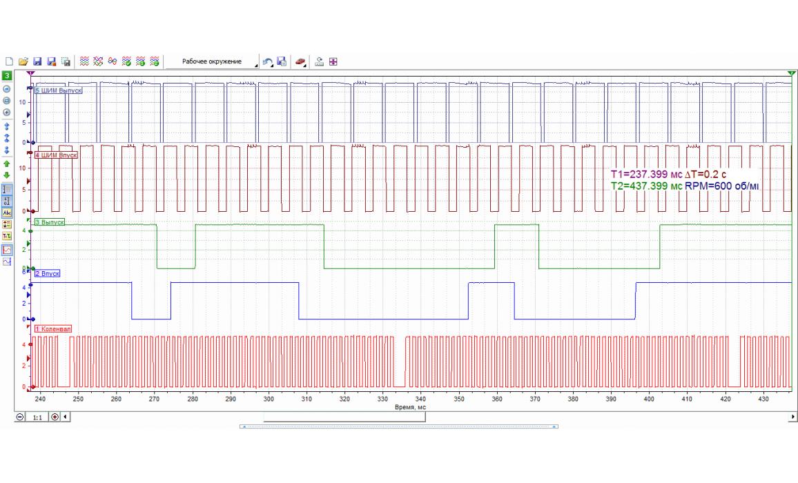 Эталон синхронизации - Сигнал ДПКВ + ДПРВ - BMW - 3 E90/E91/E92/E93 2004-2013 : Image 2