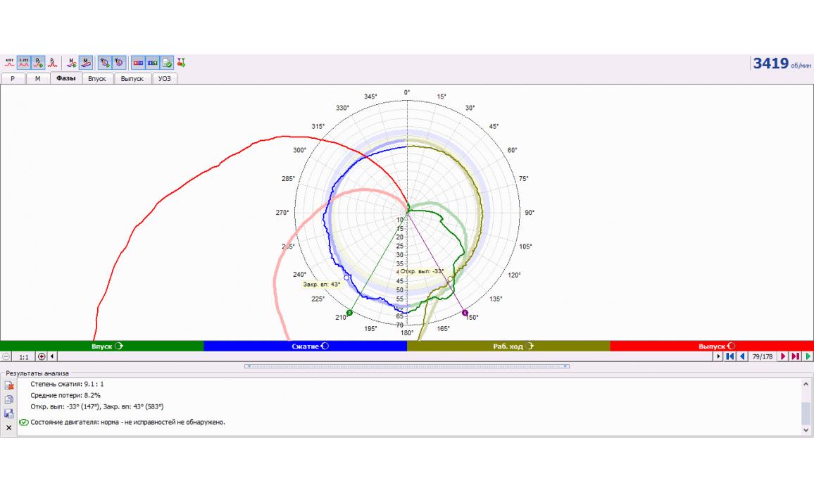 Забита выхлопная система - Тест Px / Анализ давления в цилиндре - ВАЗ - 2110 1995-2007 : Image 2