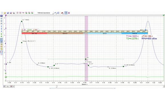 Эталон - Тест Px / Анализ давления в цилиндре - ВАЗ - 2110 1995-2007 : Image 3