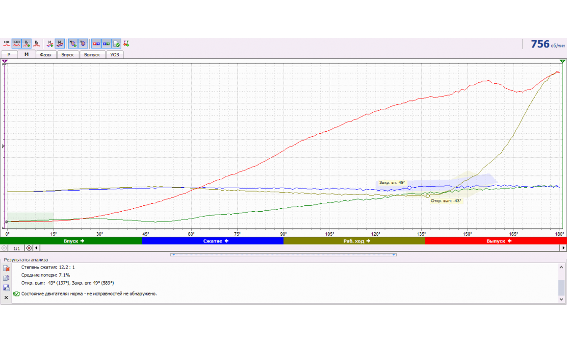 Эталон - Давление в цилиндре - BMW - 7 F01/F02/F03/F04 2008-2015 : Image 2
