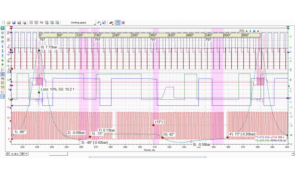 Good timing - CKP, CKM & in-cylinder pressure - BMW - 3 E90/E91/E92/E93 2004-2013 : Image 2
