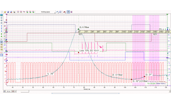 Эталон синхронизации - Сигнал ДПКВ + ДПРВ + ДД - BMW - 7 E65/E66 2001-2008 : Image 1