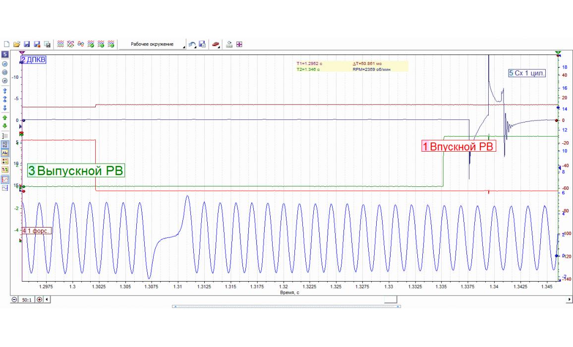 Эталон синхронизации - Сигнал ДПКВ + ДПРВ - Hyundai - Elantra 2010–2015 : Image 1