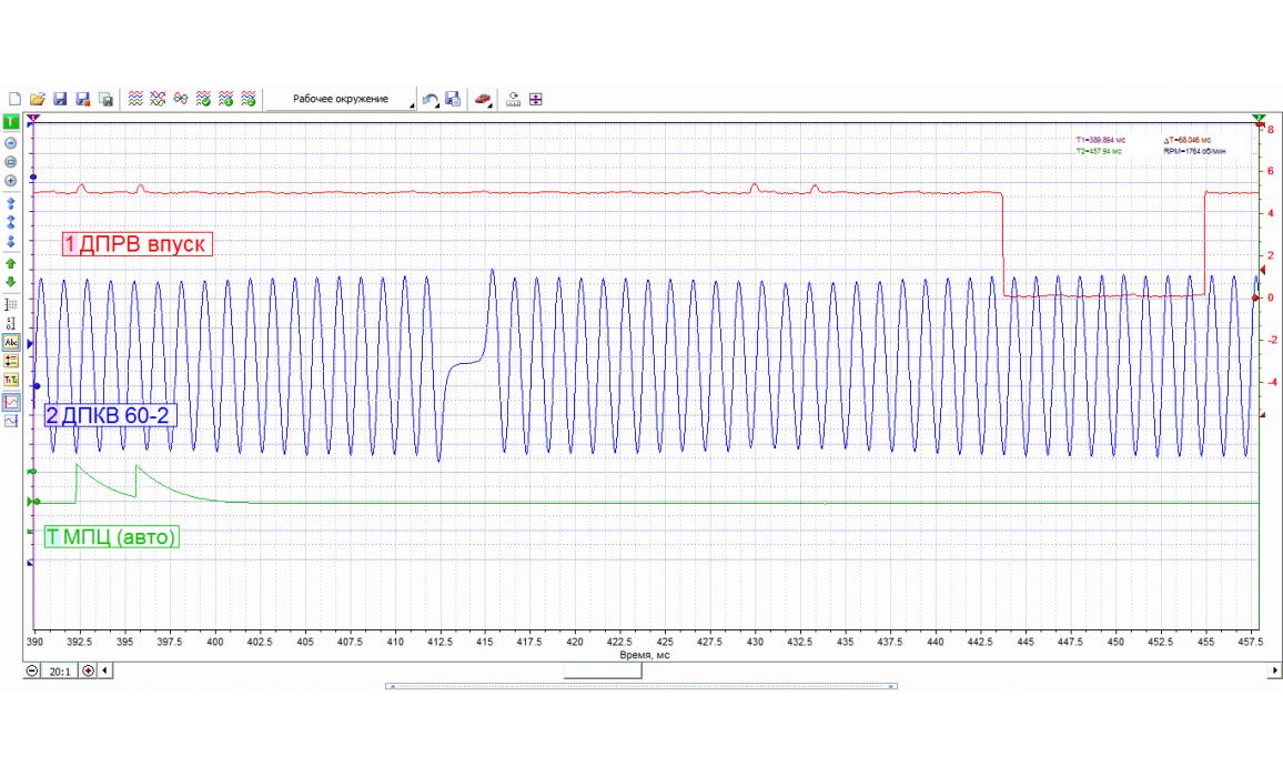 Good timing - CKP & CKM signal - Peugeot - Boxer 2006- : Image 1