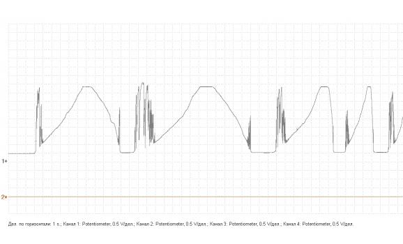 Faulty TP sensor - Output voltage - VAZ - 2109 1987-2004 : Image 1