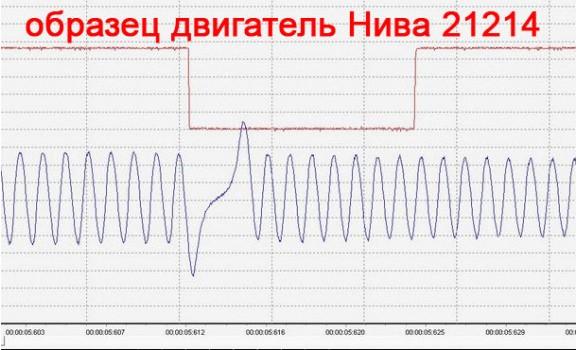 Good timing - CKP & CKM signal - Chevrolet - Niva 2002- : Image 1