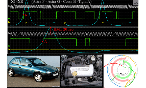 Good timing - CKP, CMP & in-cylinder pressure - Opel - Corsa B 1993-2000 : Image 1