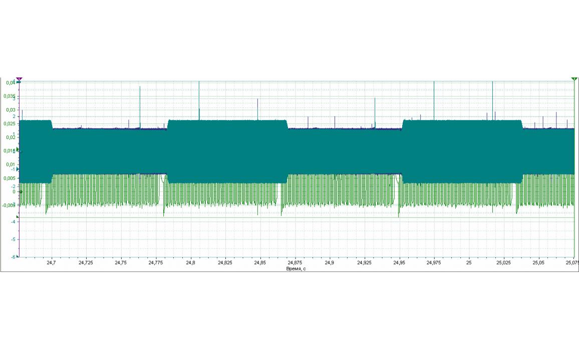 Good timing - CKP & CKM signal - Opel - Vectra B 1995-2002 : Image 3