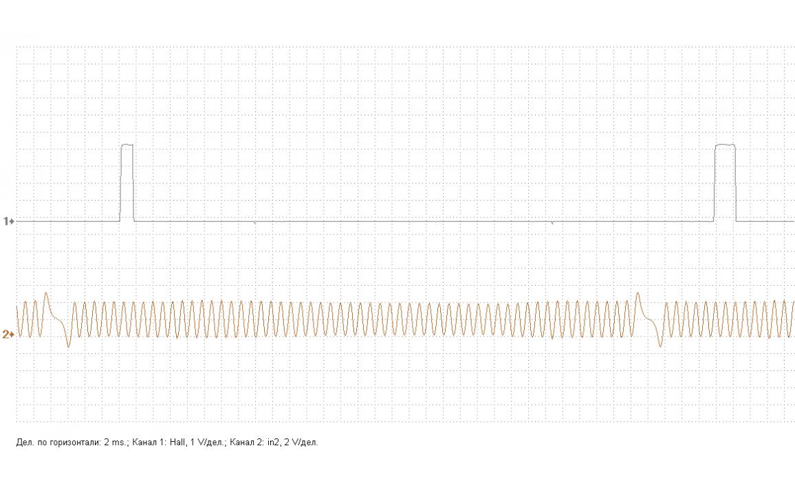 Faulty CMP sensor - CKP & CKM signal - Opel - Zafira A 1999-2005 : Image 1