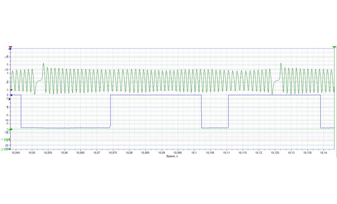 Good timing - CKP & CKM signal - Peugeot - 807 2002-2014 : Image 1