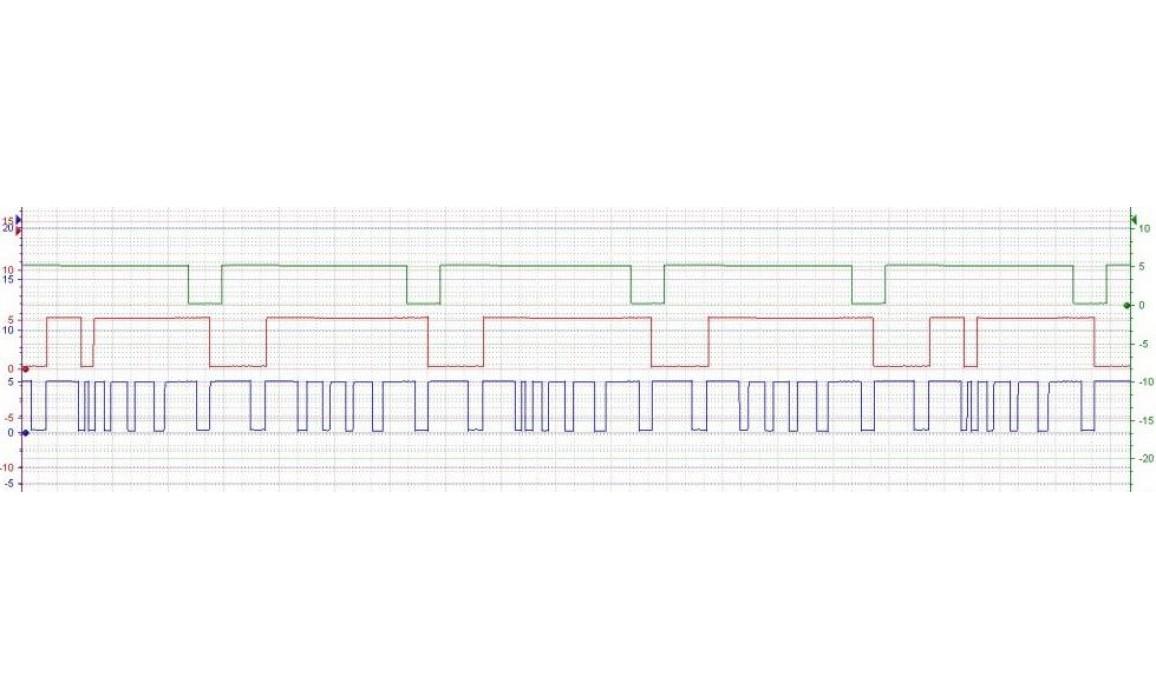 Эталон синхронизации - Сигнал ДПКВ + ДПРВ - Honda - CR-V 2006-2012 : Image 1