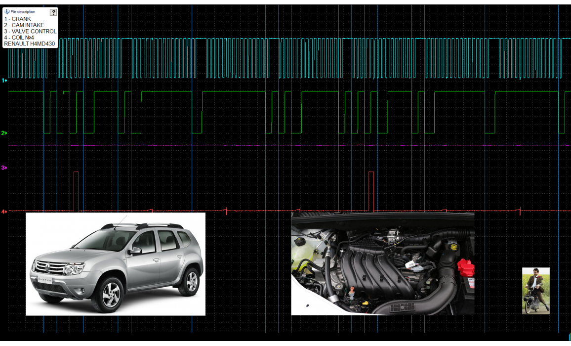 Good timing - CKP & CKM signal - Renault - Duster 2009- : Image 1