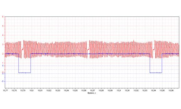 Эталон синхронизации - Сигнал ДПКВ + ДПРВ - Renault - Espace 1996–2002 : Image 1
