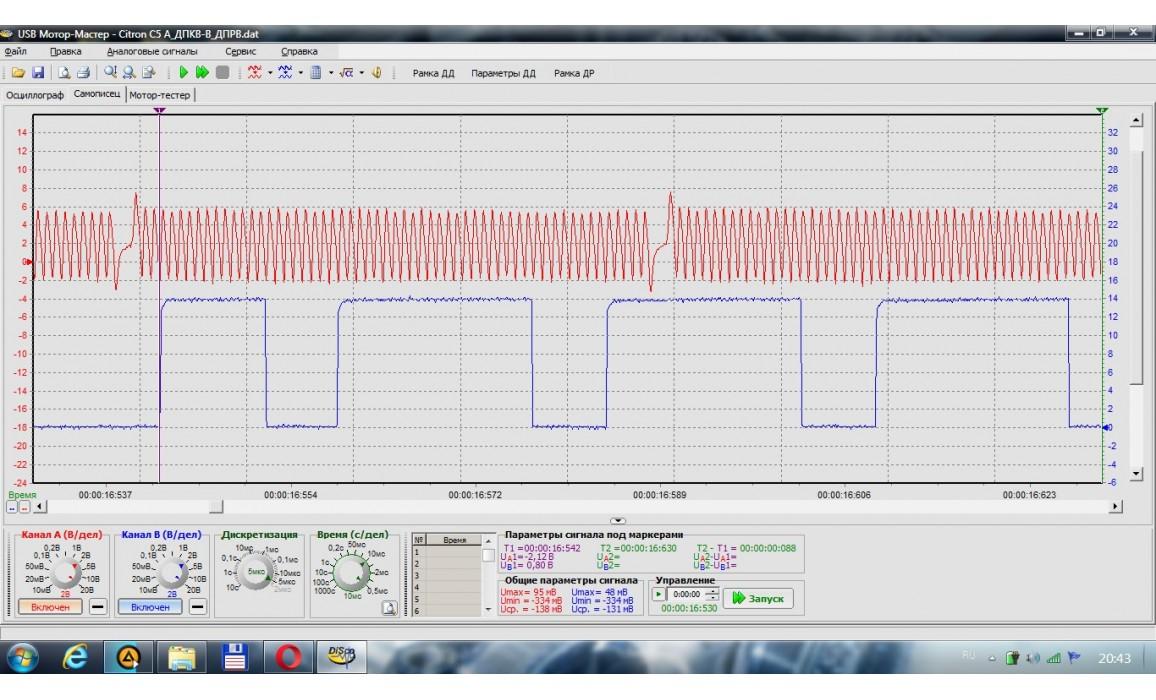 Эталон синхронизации - Сигнал ДПКВ + ДПРВ - Citroën - C5 2000-2007 : Image 1