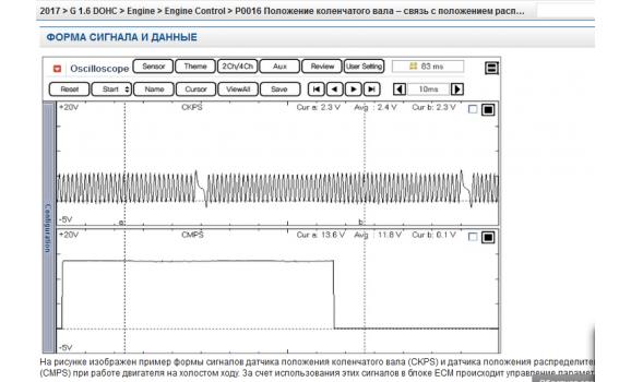 Good timing-CKP & CMP signal-Hyundai-Accent 4 (RB) 2010-2018 : Image 1