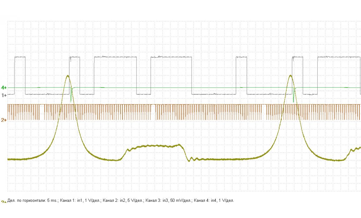Эталон синхронизации - Сигнал ДПКВ + ДПРВ + ДД - Audi - A3 (8P) 2003-2012 : Image 2