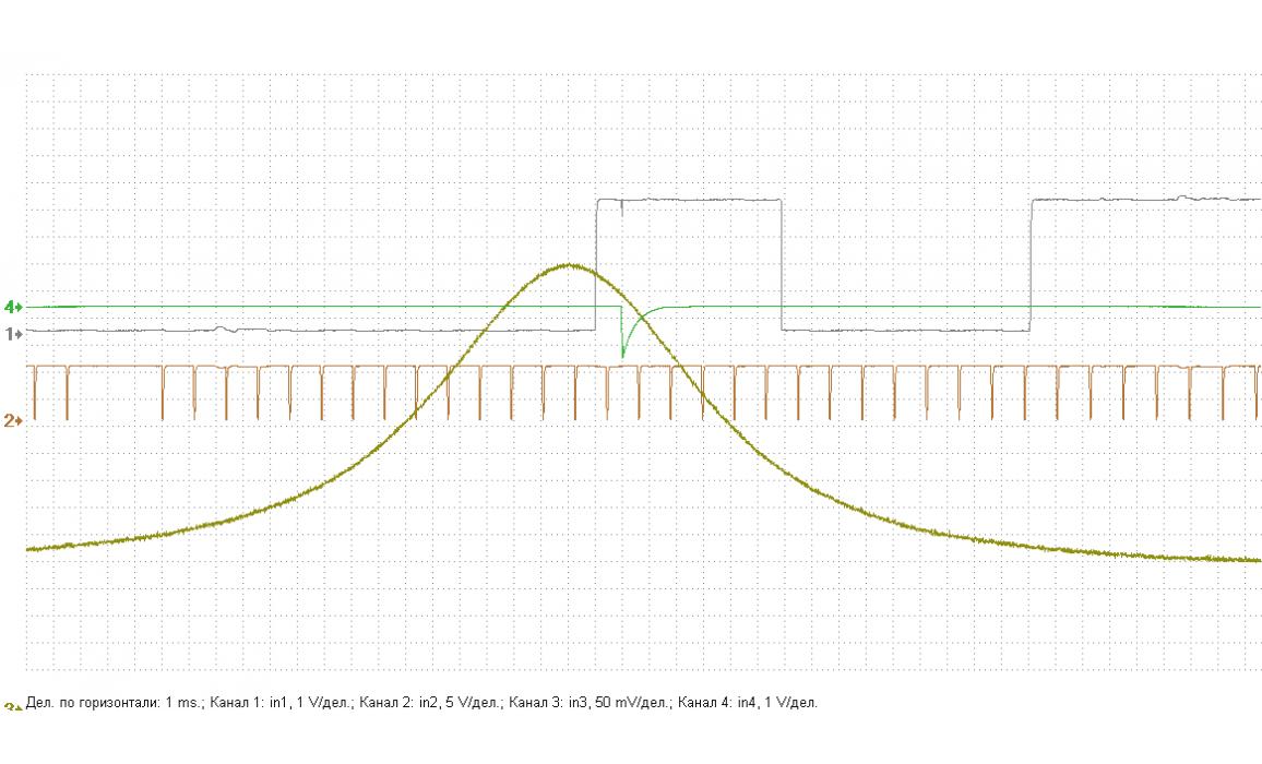 Эталон синхронизации - Сигнал ДПКВ + ДПРВ + ДД - Audi - A3 (8P) 2003-2012 : Image 1