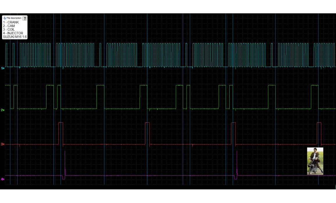 Эталон синхронизации - Сигнал ДПКВ + ДПРВ - Suzuki - SX4 2006 - 2014 : Image 2