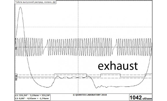Good timing - CKP, CKM & in-cylinder pressure - Toyota - Corolla 2006–2012 : Image 1