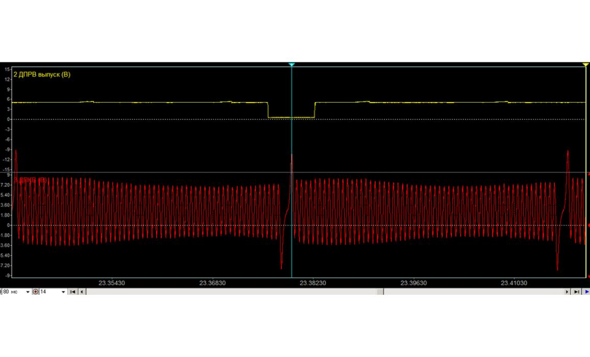 Good timing - CKP & CKM signal - UAZ - 452 1965- : Image 1