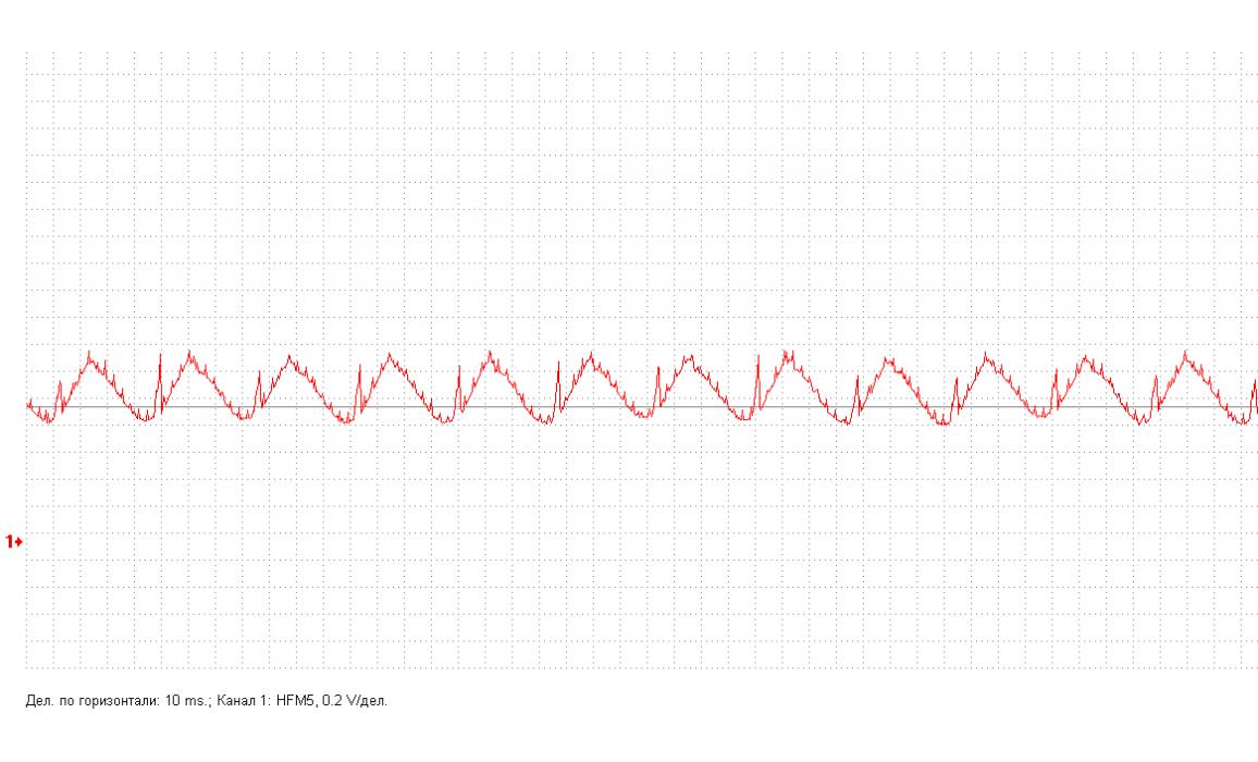 Good - Output voltage - GAZ - 3110 Волга 1997-2005 : Image 1