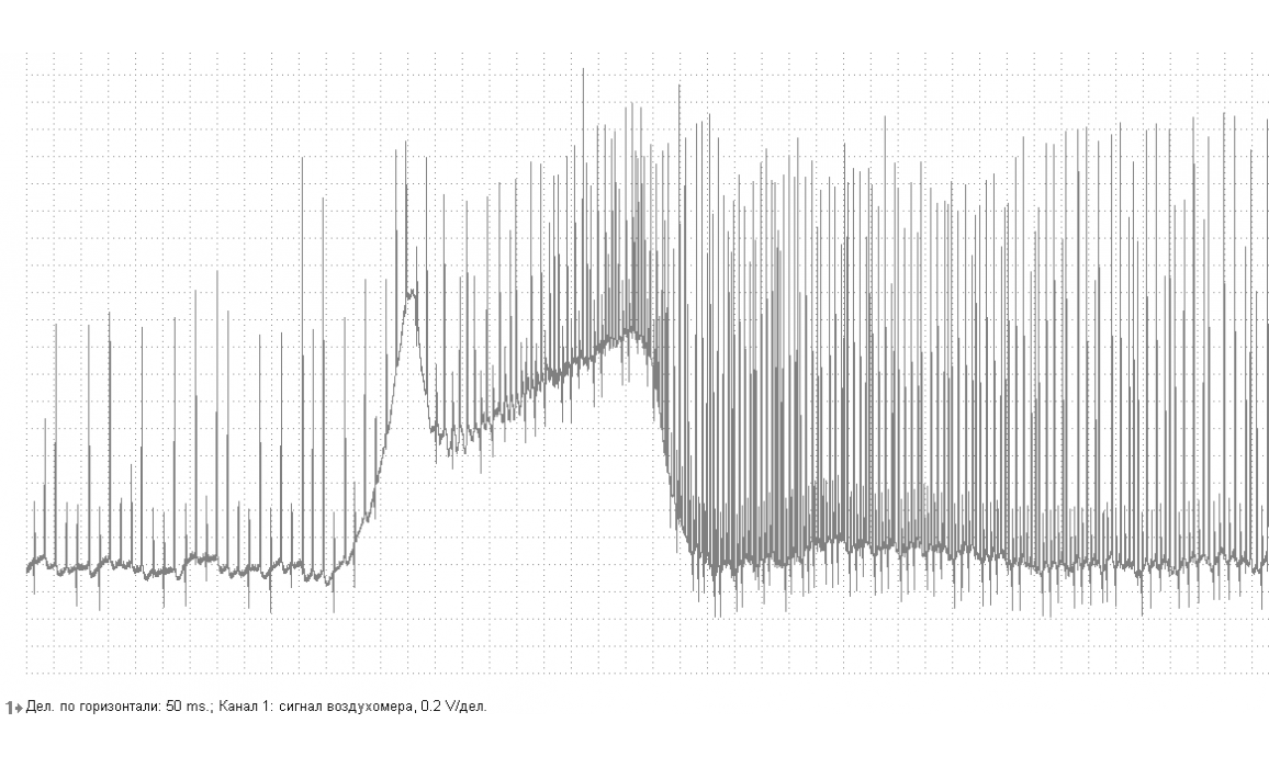 Неисправность ДМРВ - Выходное напряжение - Mercedes - W140 1991-1998 : Image 2