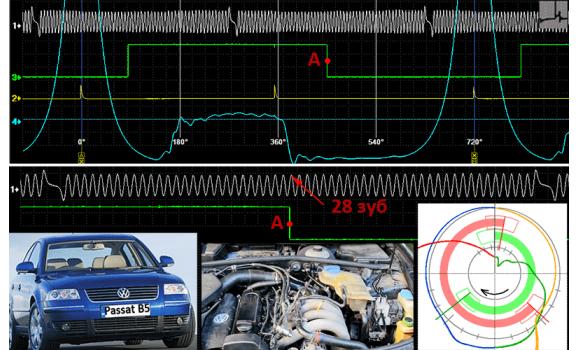 Эталон синхронизации - Сигнал ДПКВ + ДПРВ + ДД - VW - Passat B5 1996-2006 : Image 1