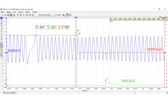 Good timing - CKP & CMP signal - Opel - Meriva A 2003-2010 : Image 1