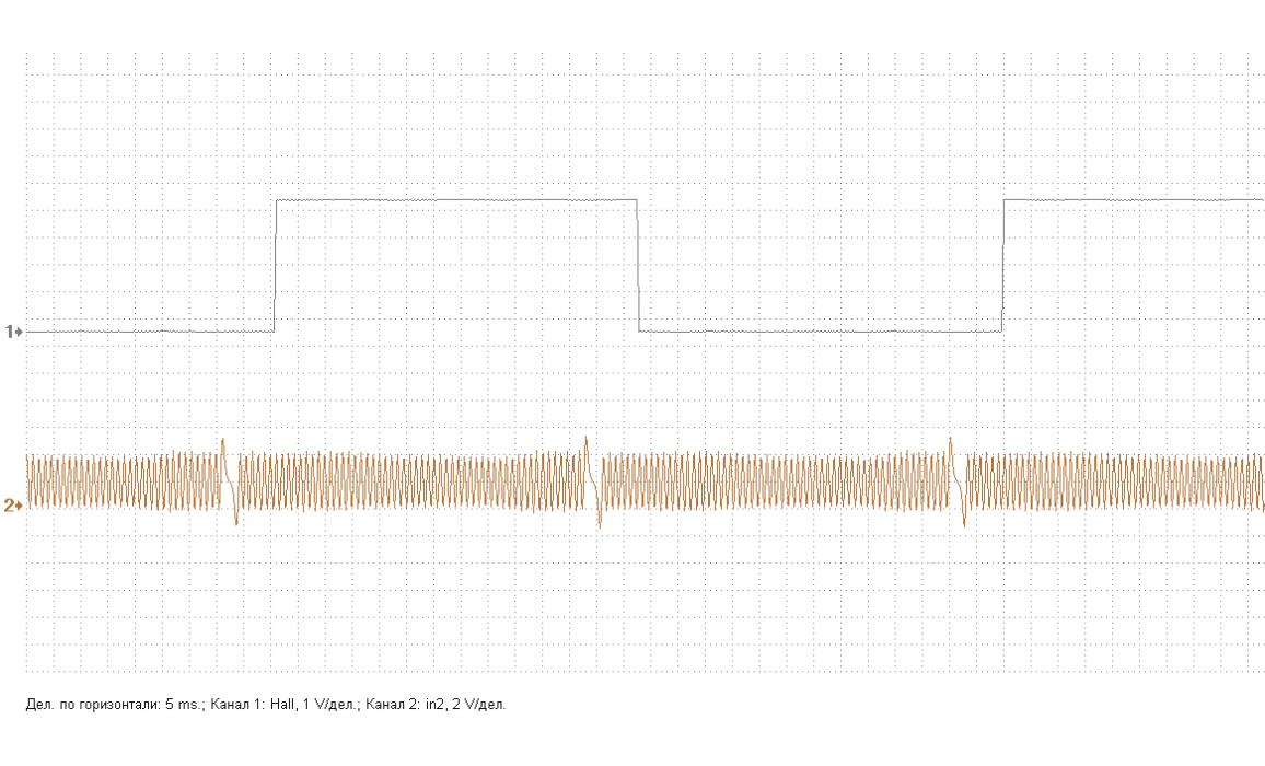 Эталон синхронизации - Сигнал ДПКВ + ДПРВ - Opel - Zafira A 1999-2005 : Image 2