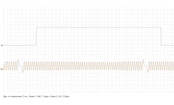 Эталон синхронизации - Сигнал ДПКВ + ДПРВ - Opel - Zafira A 1999-2005 : Image 1